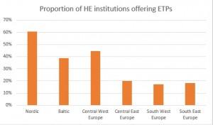 ETPs_Europe