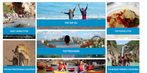 Abroad101 releases student review rankings