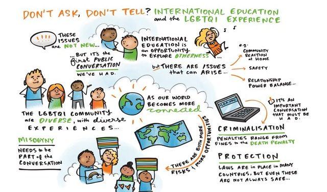 LGBTQI+ international students