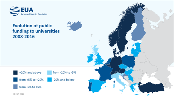 A map of how public funding to universities in 2016 changed compared to 2008.I mage: EUA